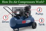 How Do Air Compressors Work